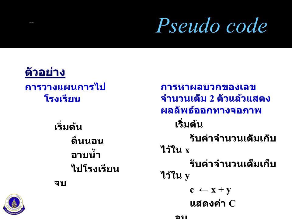 Pseudo code ตัวอย่าง การวางแผนการไปโรงเรียน