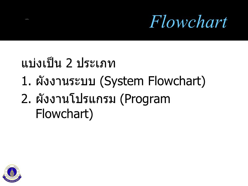 Flowchart แบ่งเป็น 2 ประเภท ผังงานระบบ (System Flowchart)