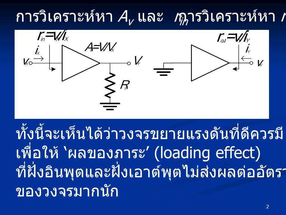 การวิเคราะห์หา Av และ rin
