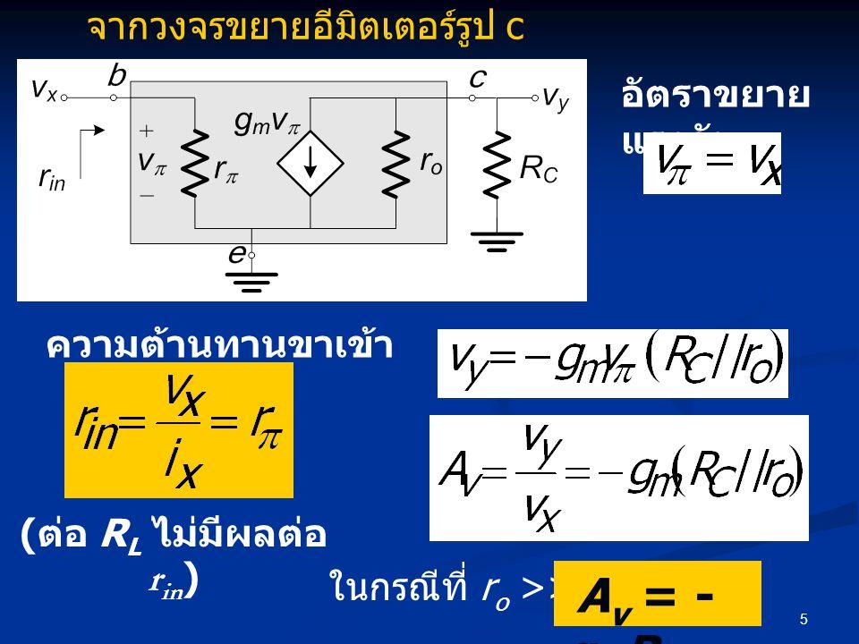 (ต่อ RL ไม่มีผลต่อ rin)
