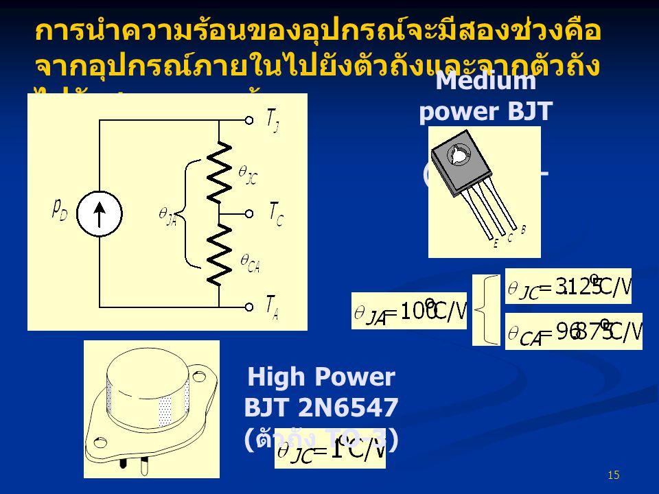 การนำความร้อนของอุปกรณ์จะมีสองช่วงคือจากอุปกรณ์ภายในไปยังตัวถังและจากตัวถังไปยังสภาพแวดล้อม