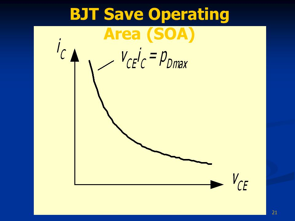BJT Save Operating Area (SOA)