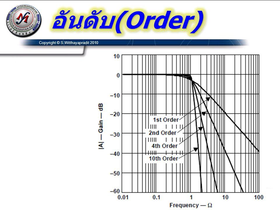 อันดับ(Order) Copyright © S.Witthayapradit 2010