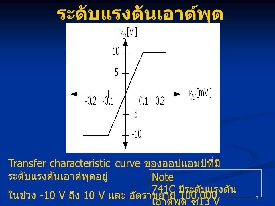 ระดับแรงดันเอาต์พุต Transfer characteristic curve ของออปแอมป์ที่มีระดับแรงดันเอาต์พุตอยู่ ในช่วง -10 V ถึง 10 V และ อัตราขยาย 100,000.