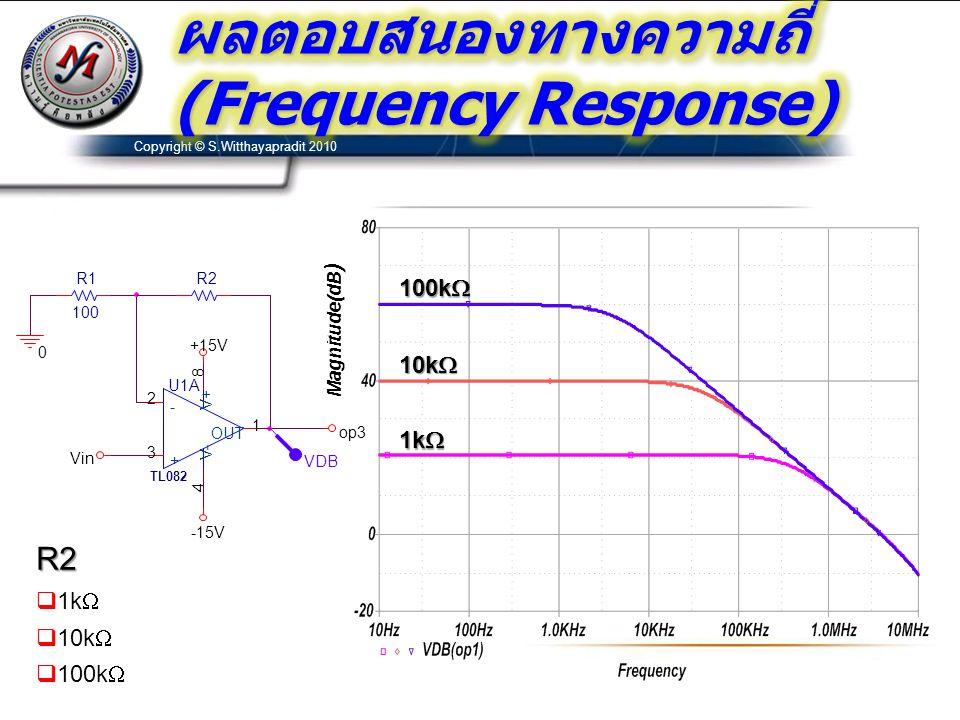 ผลตอบสนองทางความถี่(Frequency Response)