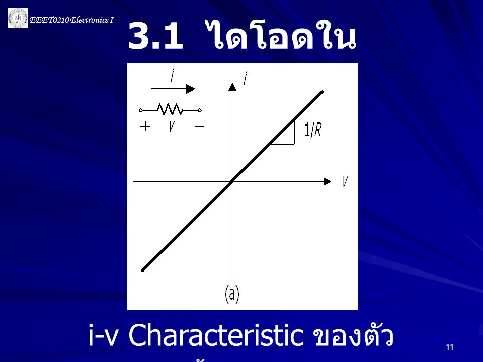 i-v Characteristic ของตัวต้านทาน