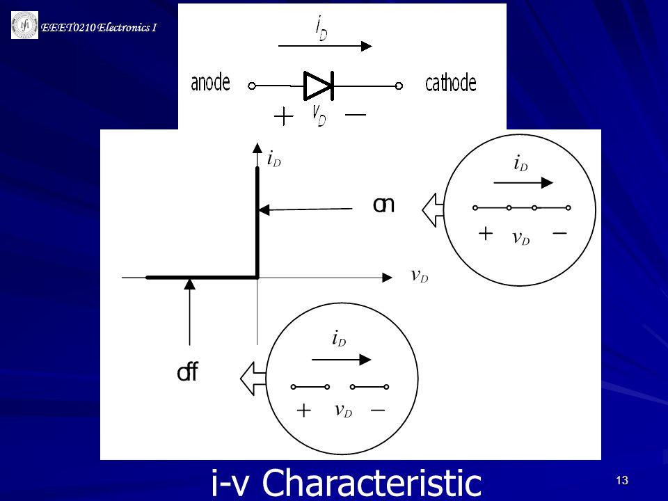 i-v Characteristic ของ ideal diode