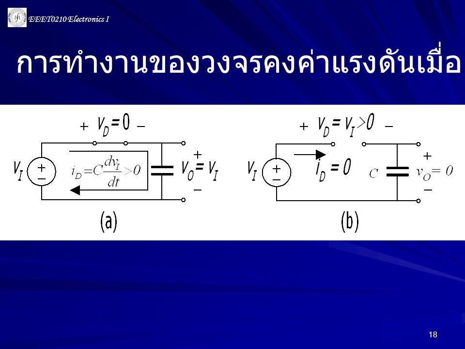 การทำงานของวงจรคงค่าแรงดันเมื่อ 0 < t < T/4