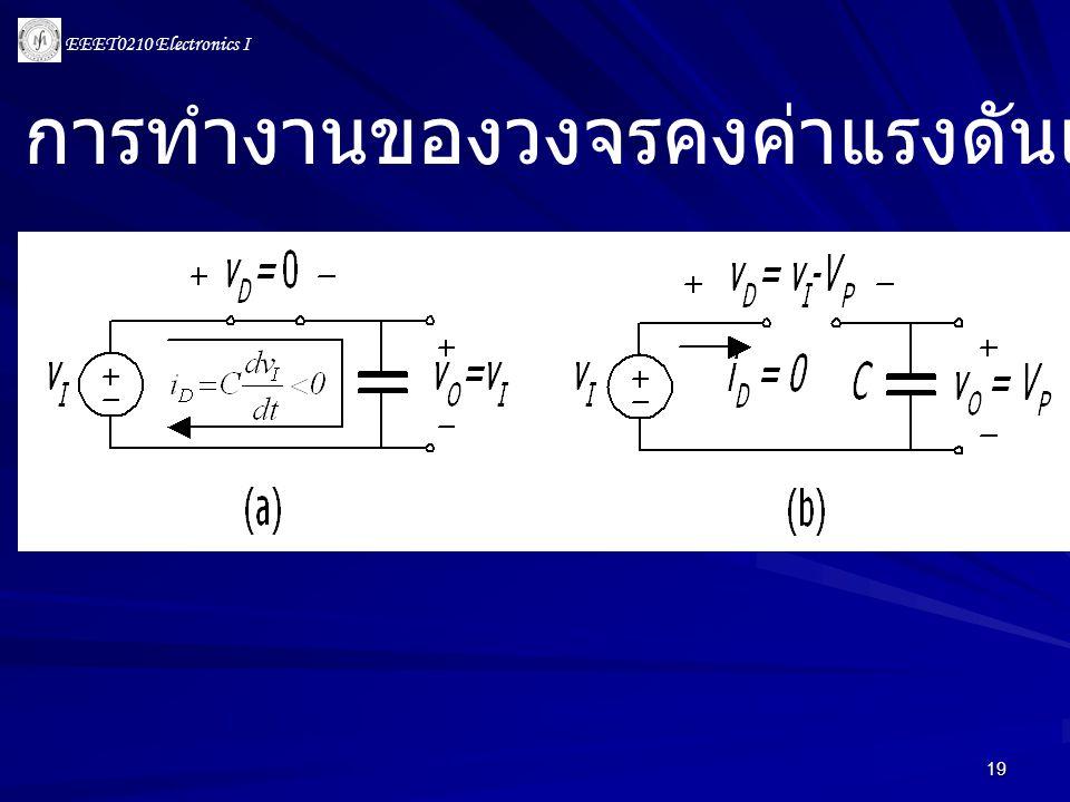 การทำงานของวงจรคงค่าแรงดันเมื่อ t > T/4