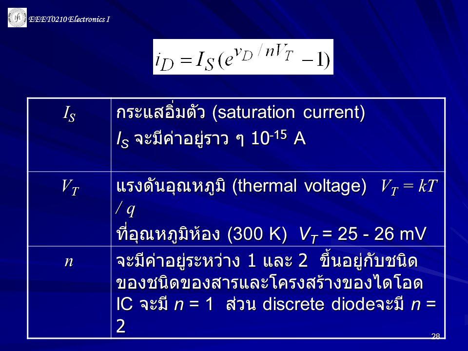IS กระแสอิ่มตัว (saturation current) IS จะมีค่าอยู่ราว ๆ 10-15 A. VT. แรงดันอุณหภูมิ (thermal voltage) VT = kT / q.
