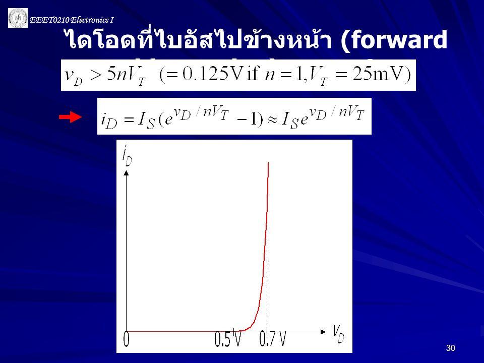 ไดโอดที่ไบอัสไปข้างหน้า (forward bias region) : vD > 0