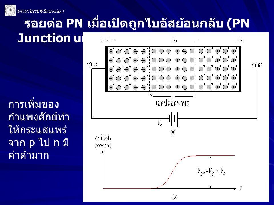 รอยต่อ PN เมื่อเปิดถูกไบอัสย้อนกลับ (PN Junction under reverse-bias condition)