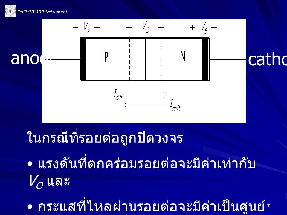 anode cathode ในกรณีที่รอยต่อถูกปิดวงจร