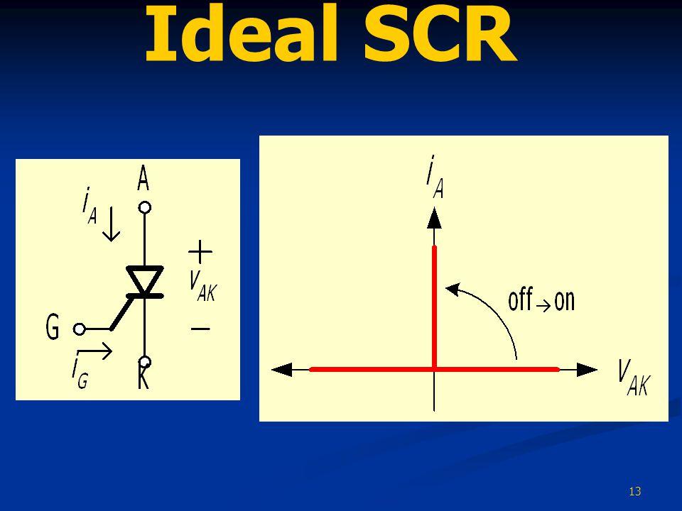 Ideal SCR