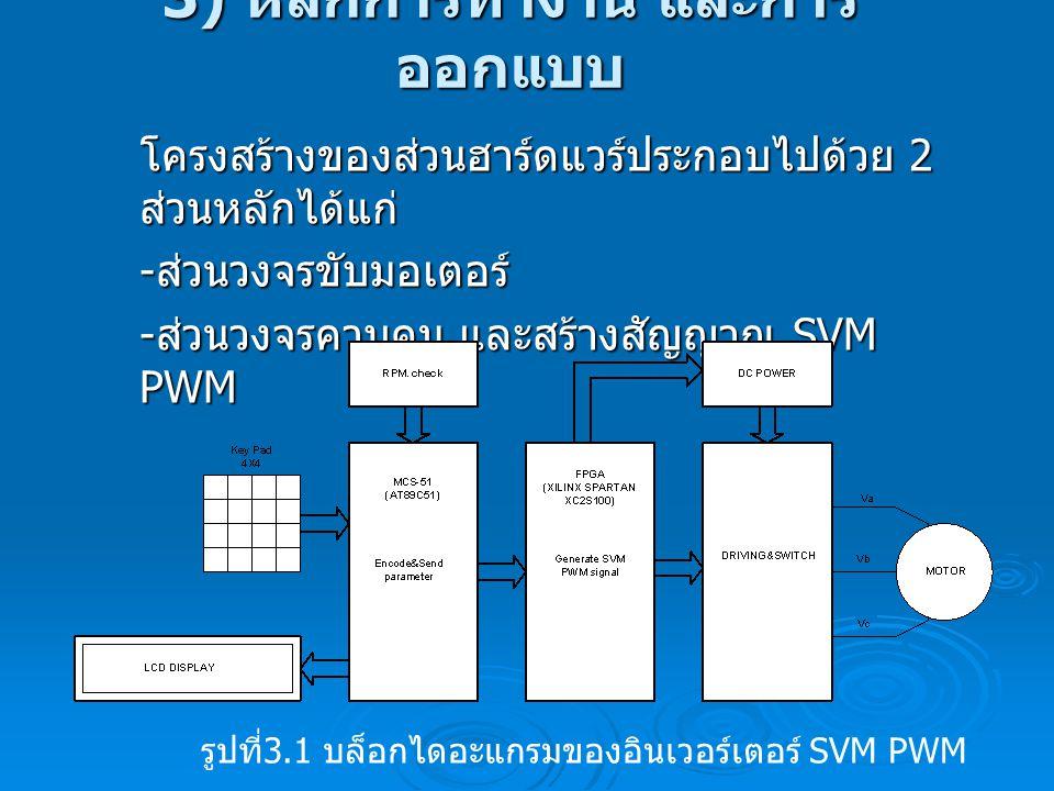 3) หลักการทำงาน และการออกแบบ