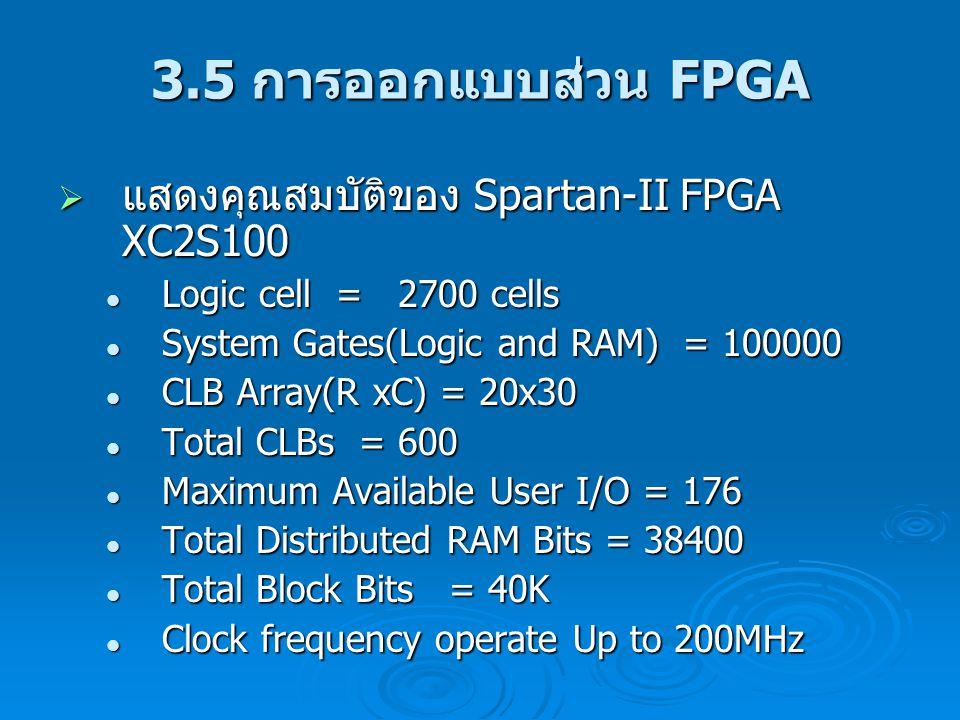 3.5 การออกแบบส่วน FPGA แสดงคุณสมบัติของ Spartan-II FPGA XC2S100