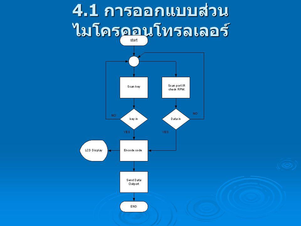 4.1 การออกแบบส่วนไมโครคอนโทรลเลอร์