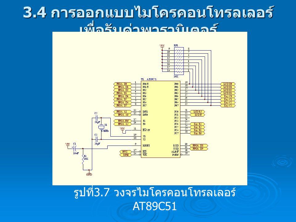 3.4 การออกแบบไมโครคอนโทรลเลอร์เพื่อรับค่าพารามิเตอร์