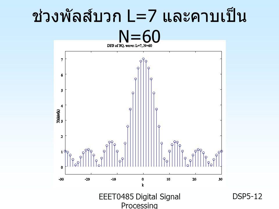 ช่วงพัลส์บวก L=7 และคาบเป็น N=60