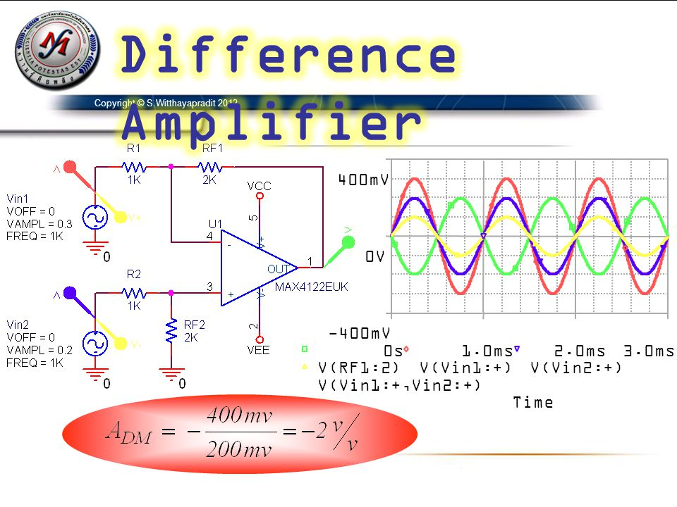 Difference Amplifier Time 0s 1.0ms 2.0ms 3.0ms V(RF1:2) V(Vin1:+)