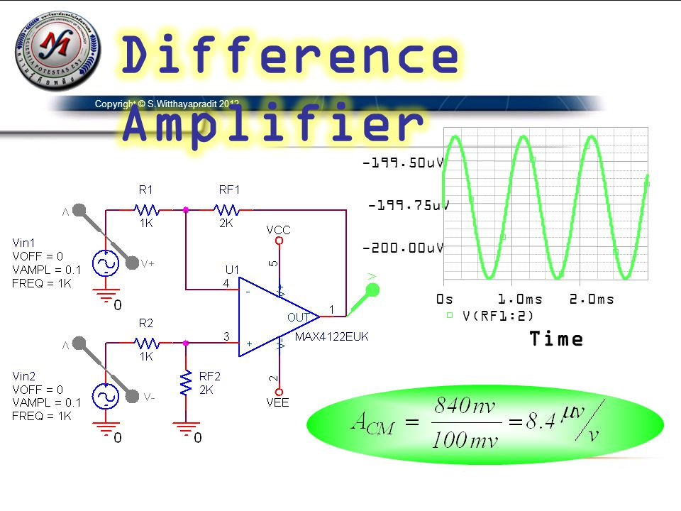 Difference Amplifier Time 0s 1.0ms 2.0ms V(RF1:2) uV uV