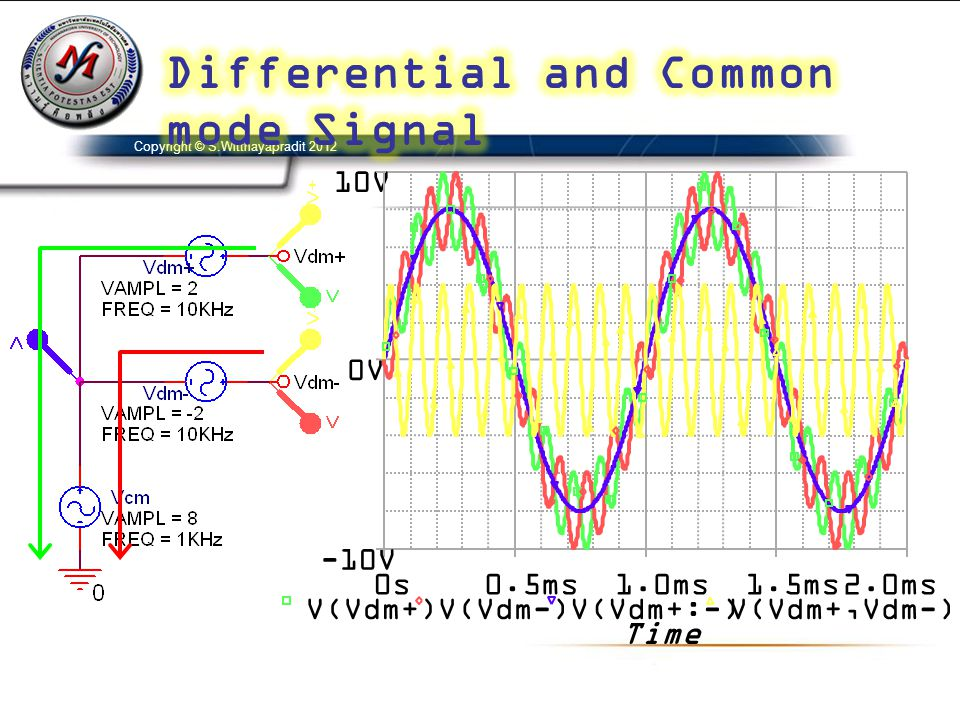 Differential and Common mode Signal