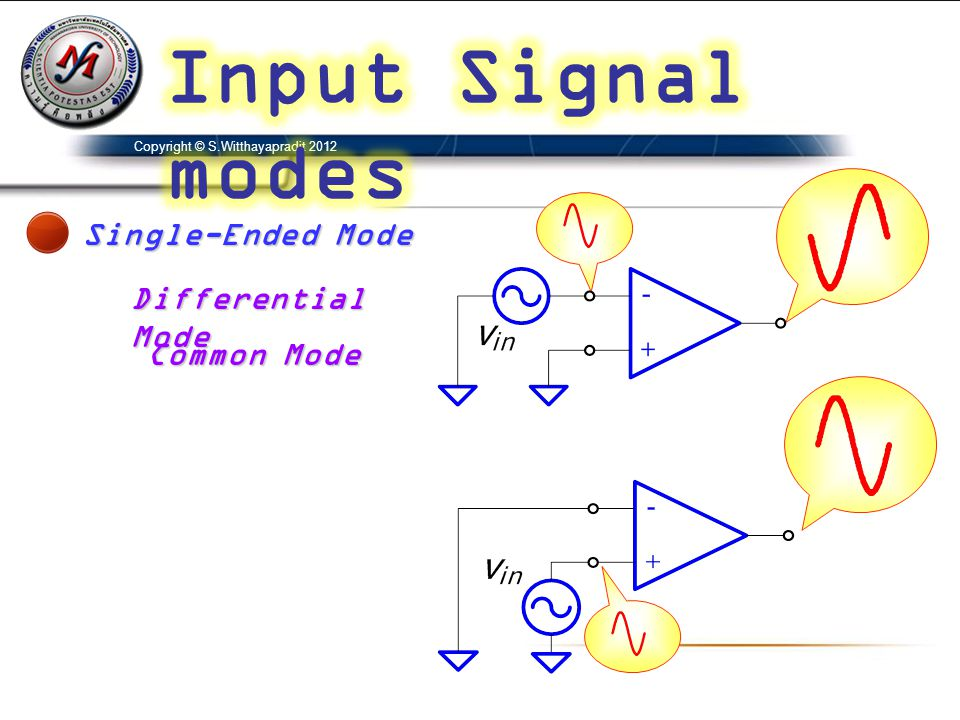 Input Signal modes Single-Ended Mode Differential Mode Common Mode