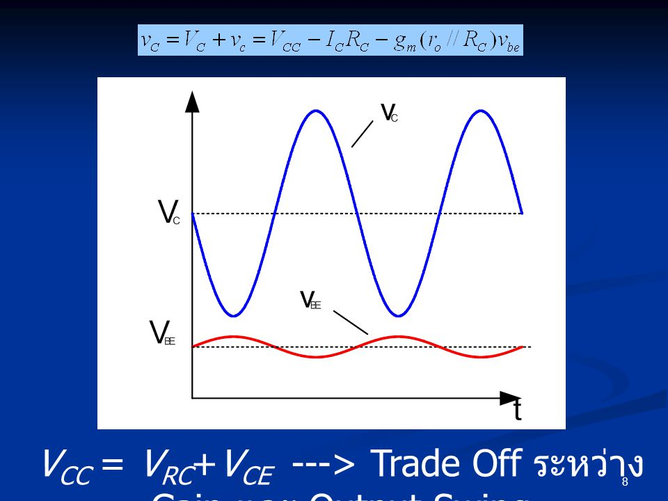 VCC = VRC+VCE ---> Trade Off ระหว่าง Gain และ Output Swing
