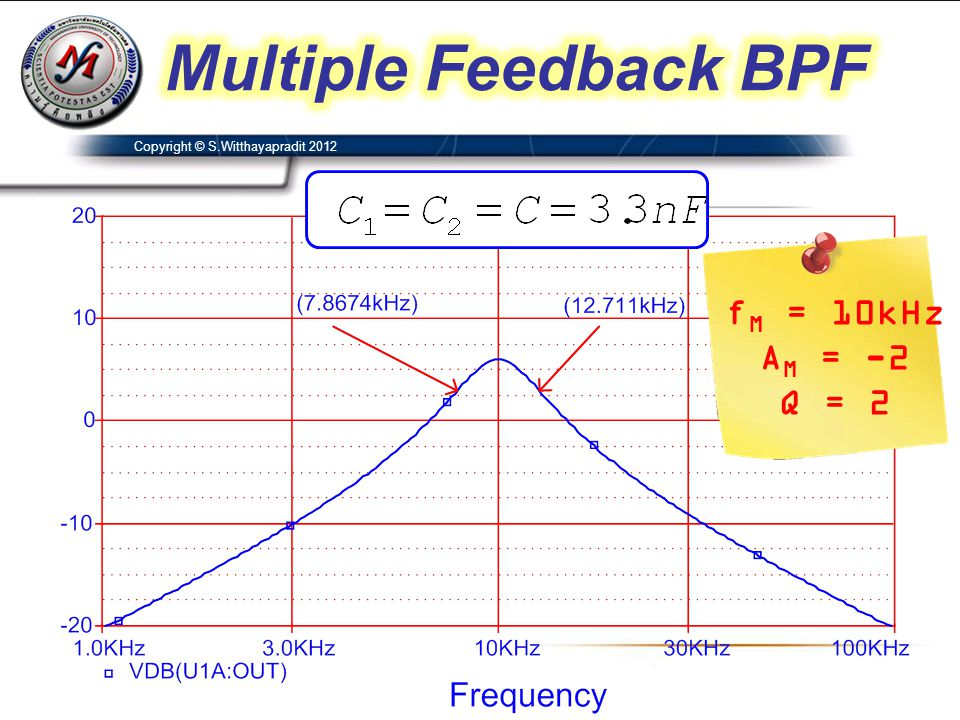 Multiple Feedback BPF fM = 10kHz AM = -2 Q = 2