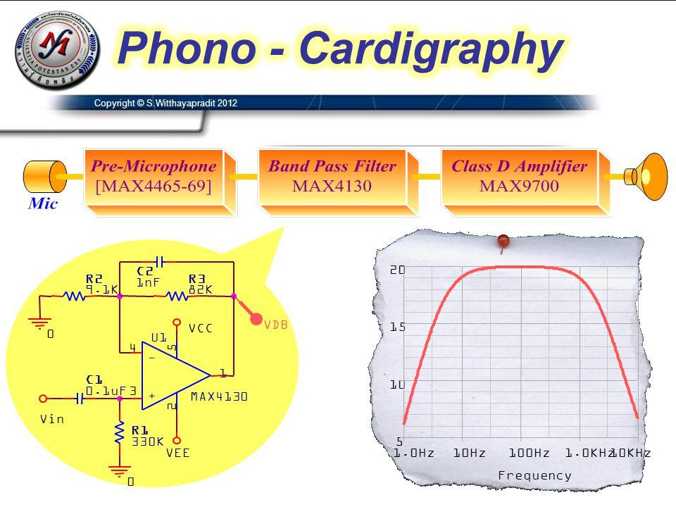 Phono - Cardigraphy R3 82K U1 MAX4130 4 3 2 5 1 - + VDB C2 1nF R1 330K