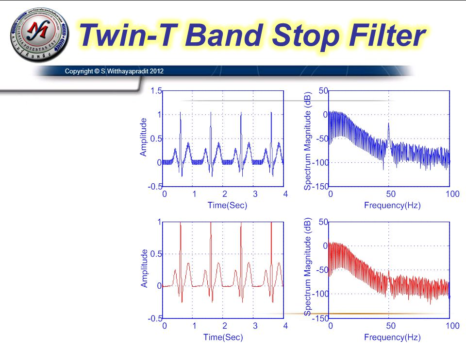 Twin-T Band Stop Filter