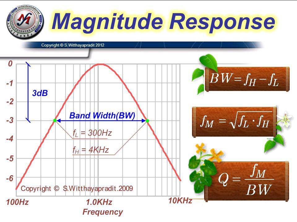 Magnitude Response Copyright © S.Witthayapradit 2012