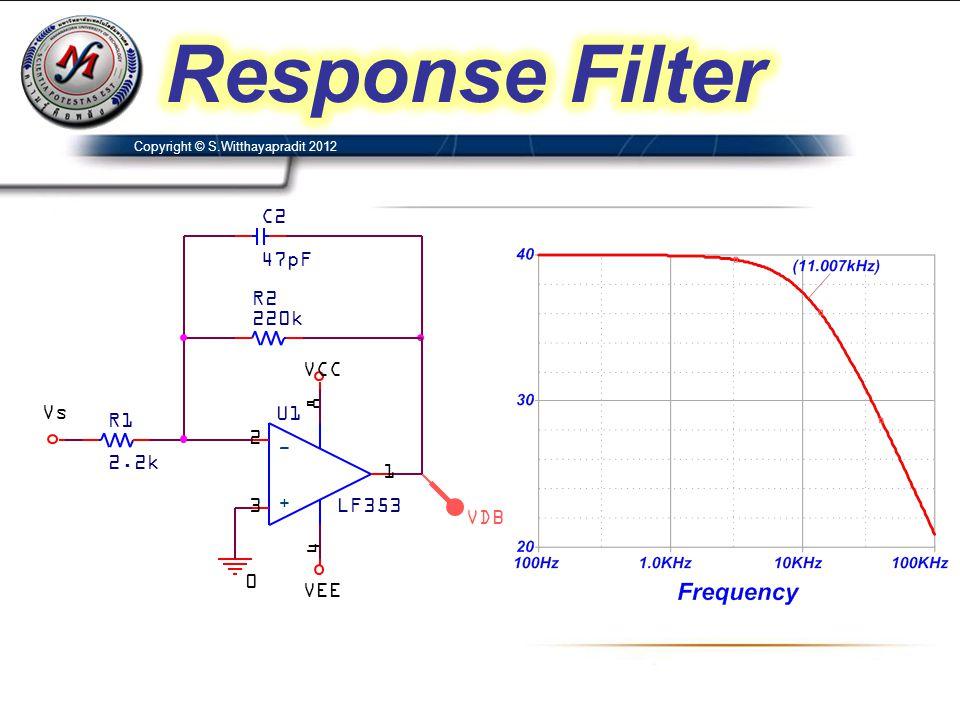 Response Filter VDB VCC R1 2.2k R2 220k U1 LF353 3 2 8 4 1 + - Vs VEE