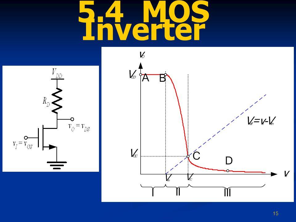 5.4 MOS Inverter