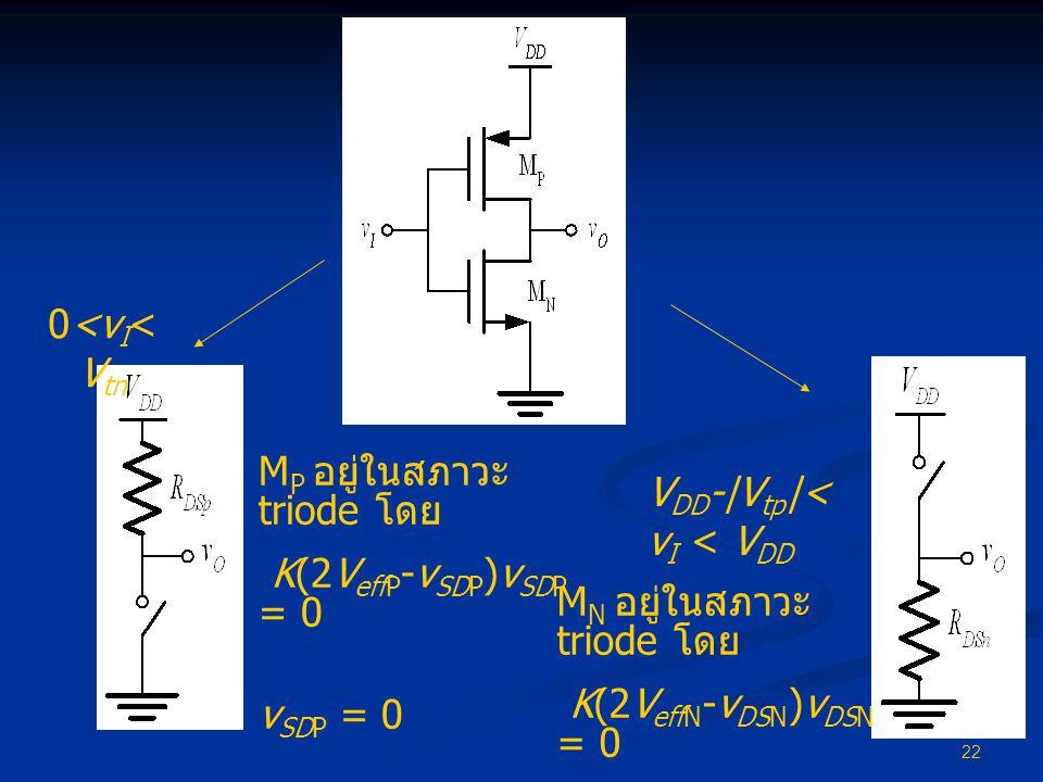 0<vI< Vtn MP อยู่ในสภาวะ triode โดย. K(2VeffP-vSDP)vSDP = 0. vSDP = 0. VDD-|Vtp|< vI < VDD. MN อยู่ในสภาวะ triode โดย.