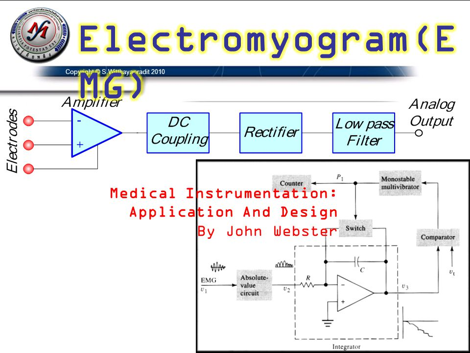 Electromyogram(EMG) Medical Instrumentation: Application And Design