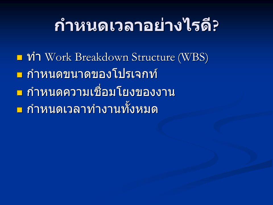 กำหนดเวลาอย่างไรดี ทำ Work Breakdown Structure (WBS)