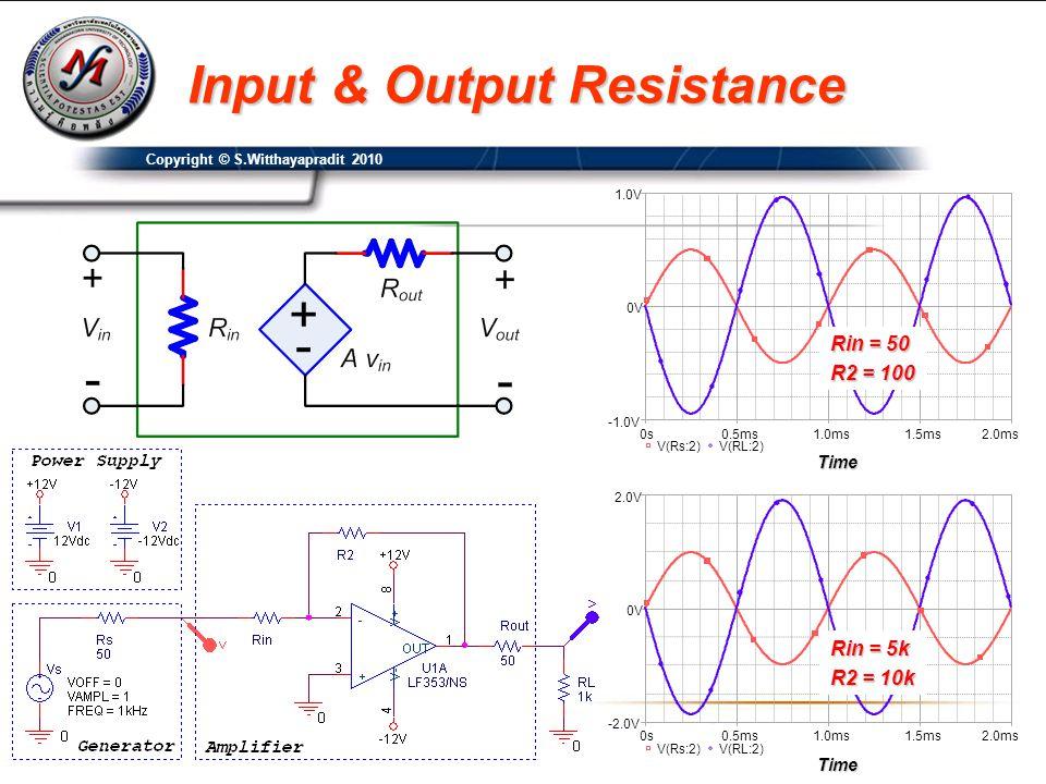 Input & Output Resistance