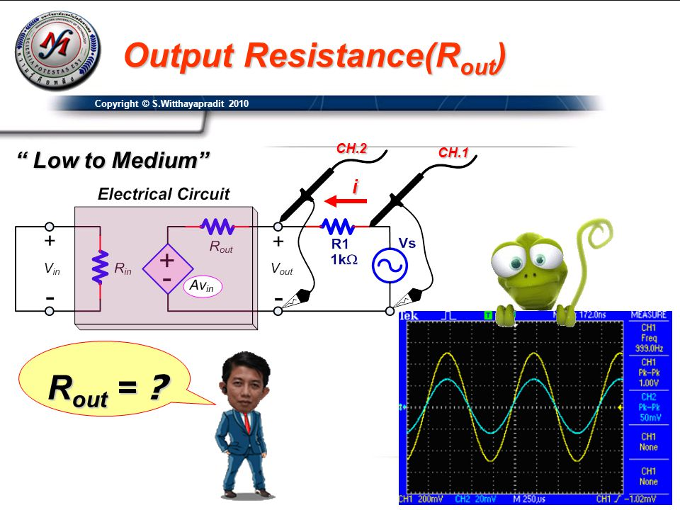 Output Resistance(Rout)