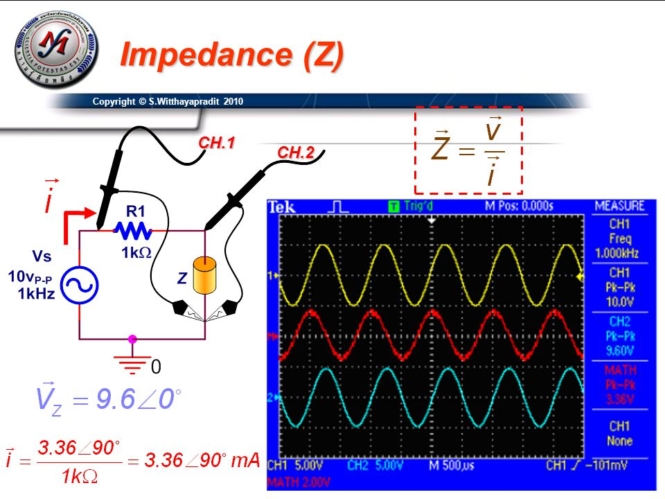 Impedance (Z) Copyright © S.Witthayapradit 2010 CH.1 CH.2