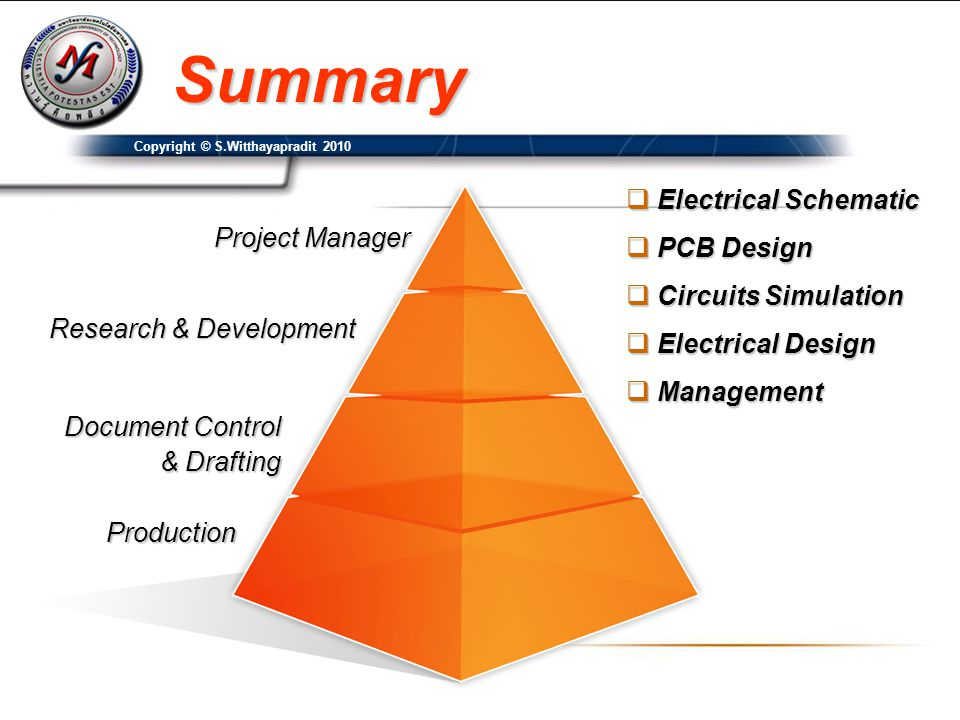 Summary Electrical Schematic PCB Design Project Manager