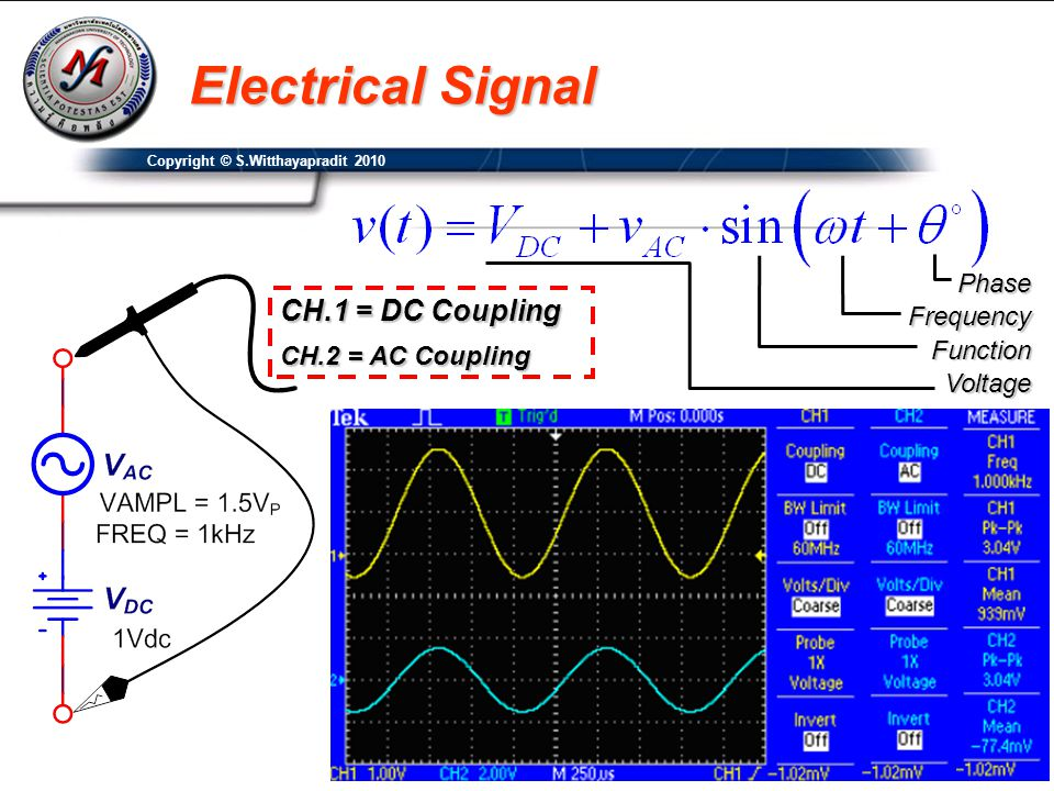 Electrical Signal CH.1 = DC Coupling Phase Frequency