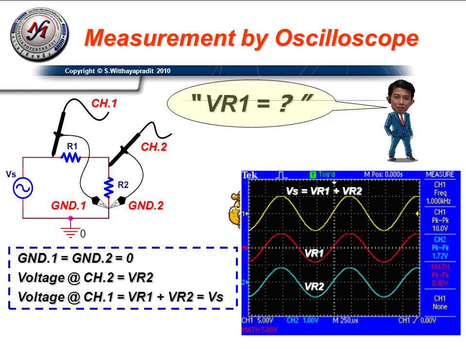 Measurement by Oscilloscope