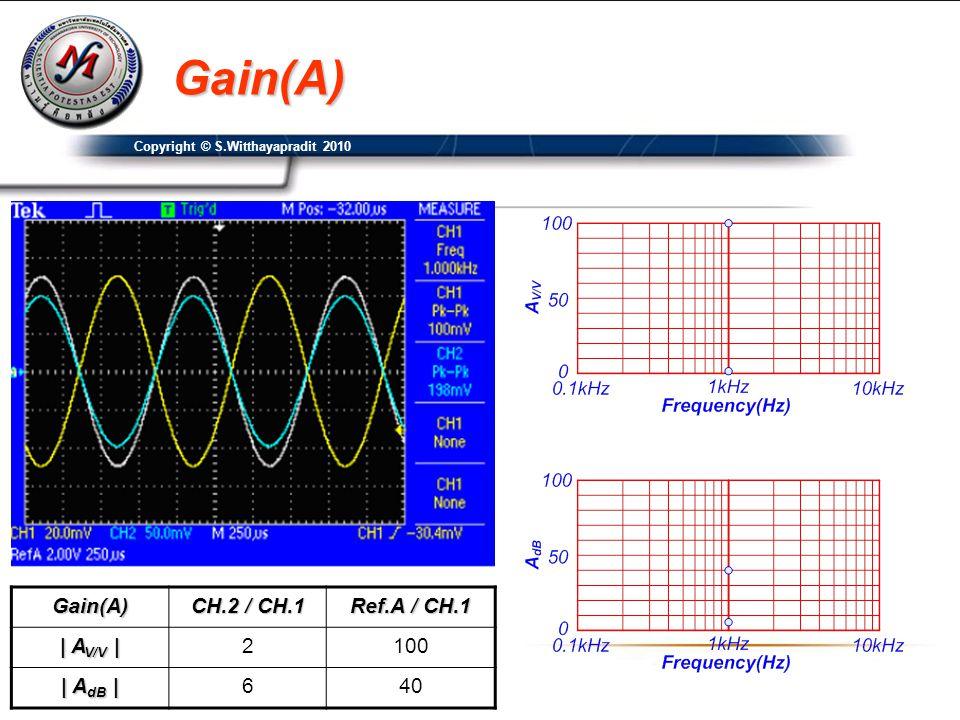 Gain(A) Gain(A) CH.2 / CH.1 Ref.A / CH.1 | AV/V | 2 100 | AdB | 6 40