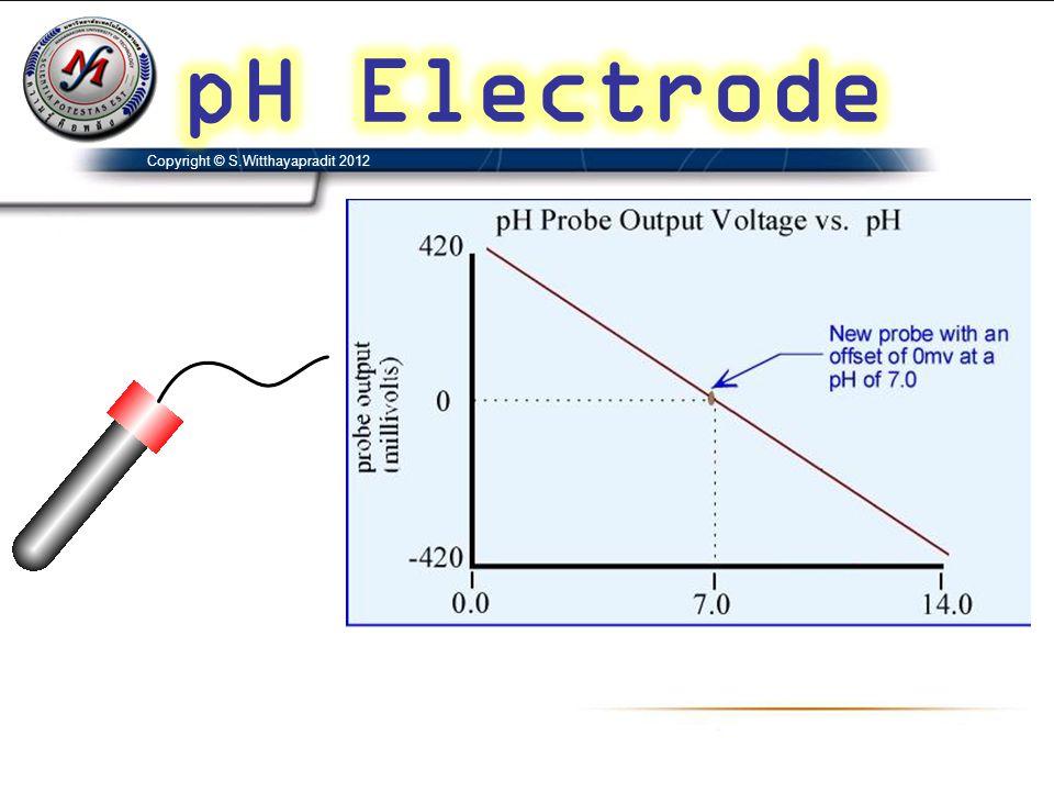 pH Electrode Copyright © S.Witthayapradit 2012