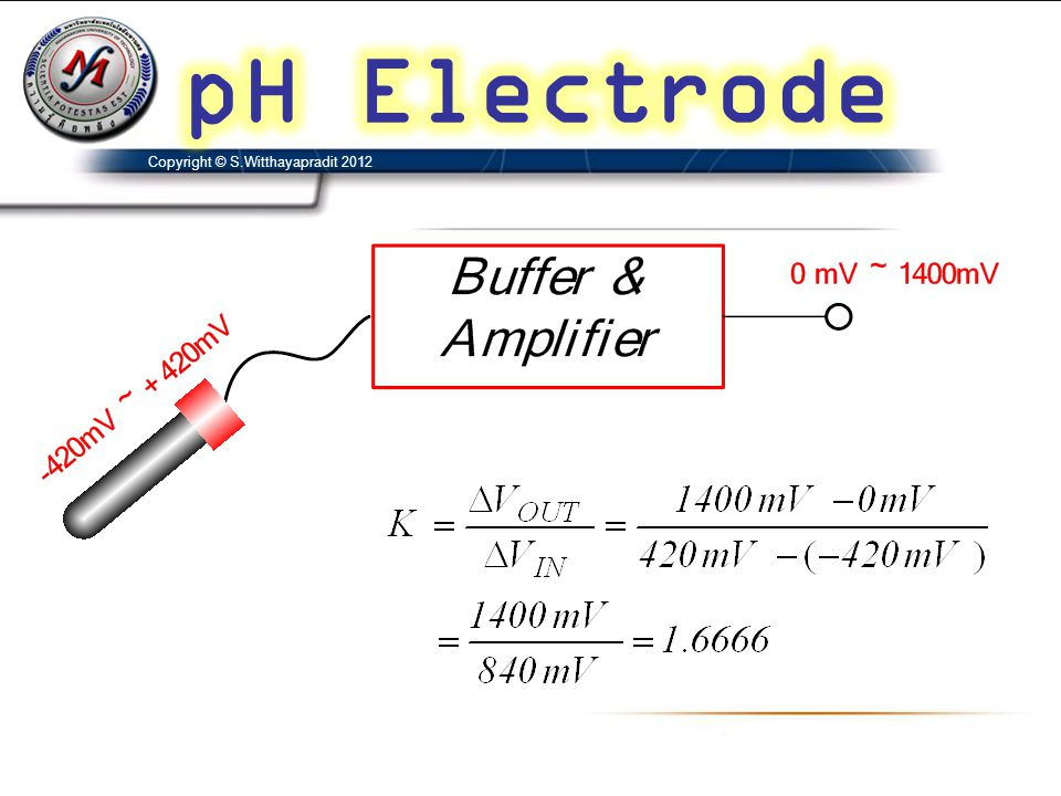 pH Electrode Copyright © S.Witthayapradit 2012
