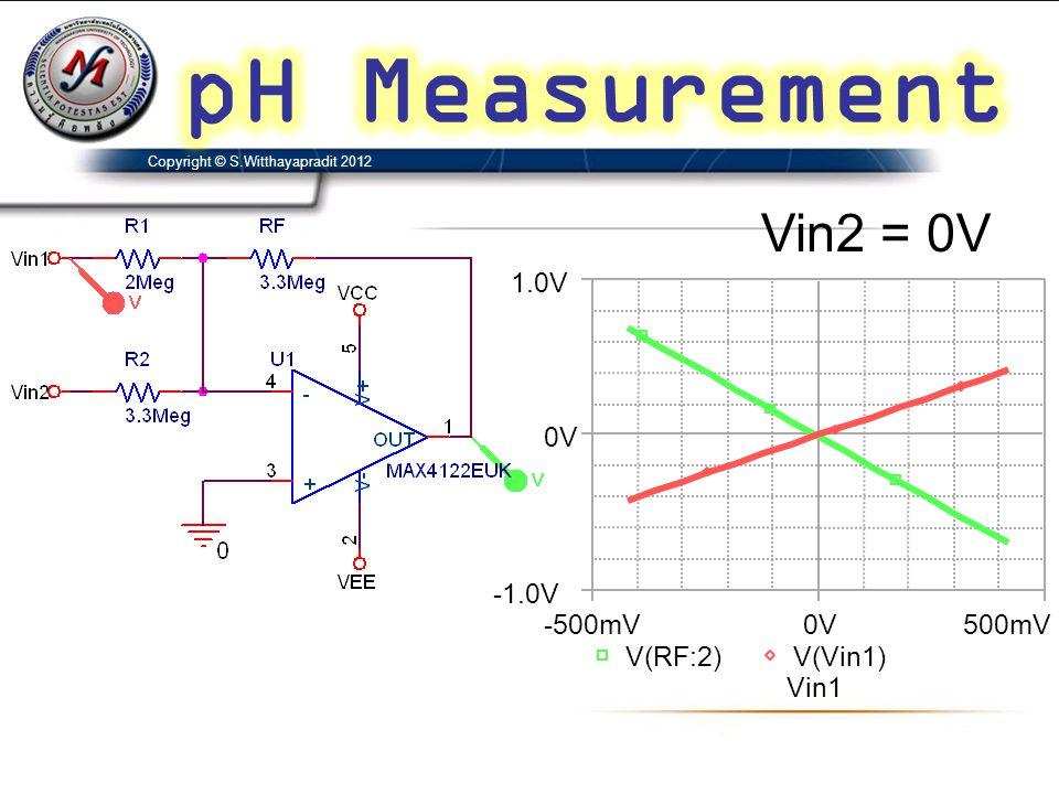 pH Measurement Vin2 = 0V Vin1 -500mV 0V 500mV V(RF:2) V(Vin1) -1.0V