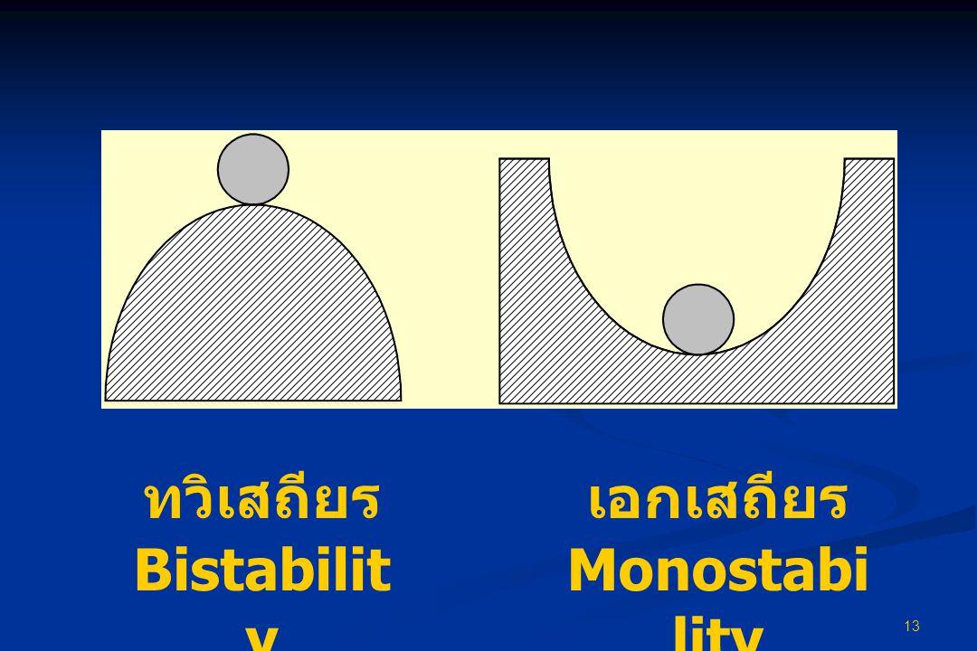 ทวิเสถียร Bistability เอกเสถียร Monostability