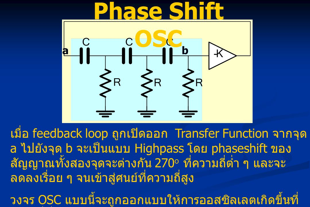 Phase Shift OSC a. b.