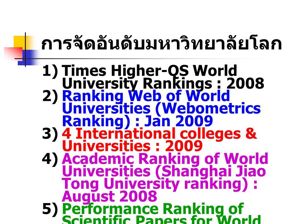 การจัดอันดับมหาวิทยาลัยโลก